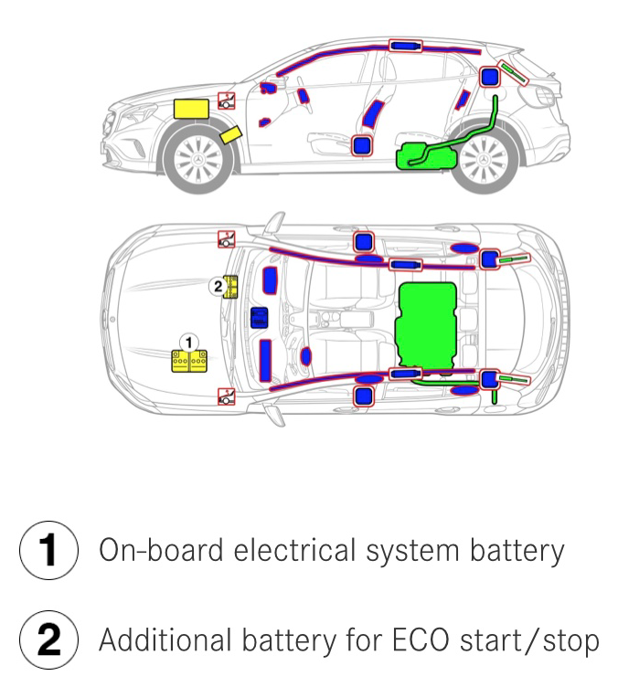 Eco Start/Stop not working due to battery charge? - Mercedes GLA Forum